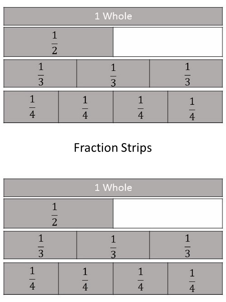 Fraction strips used for adding and subtracting unlike denominators