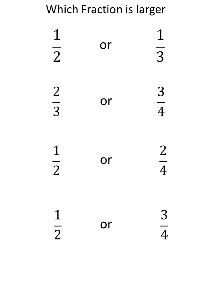 Worksheet for determine which fraction is larger