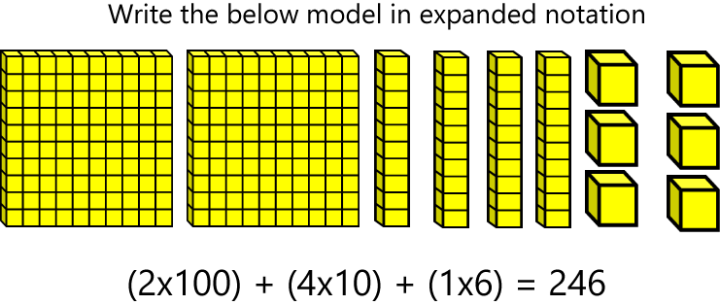 Example of expanded notation without a decimal