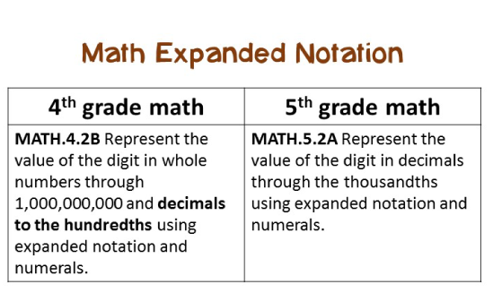 5th grade math expanded notation compared to 4th grade math expanded notation