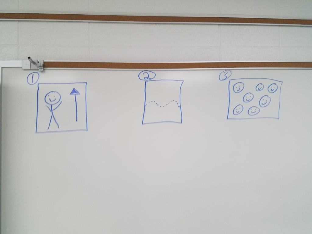 Training on visual cues in the classroom